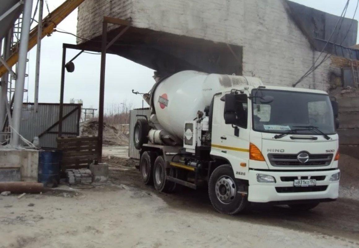 Миксер для бетона купить в кирове купить бетон на заводе в спб